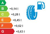Etiquetage pneus carburant