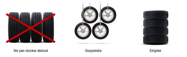 Stockage pneu avec jante