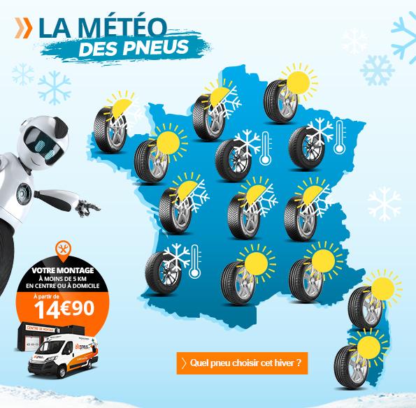 La météo des pneus